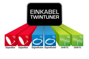TECHNILINE PLUS - Einkabel-TwinTuner